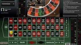 Méthode à la roulette
